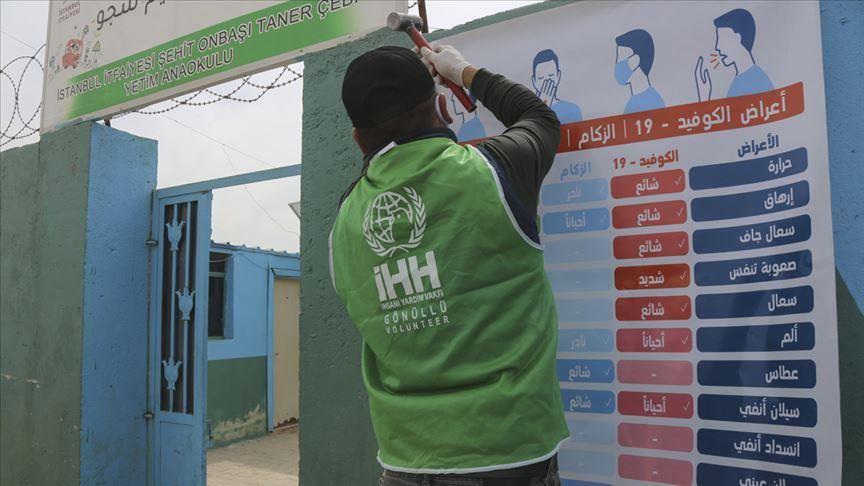 توزع الإصابات بفيروس كورونا في الشمال السوري